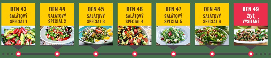 Jídelníčková výzva Salátový speciál